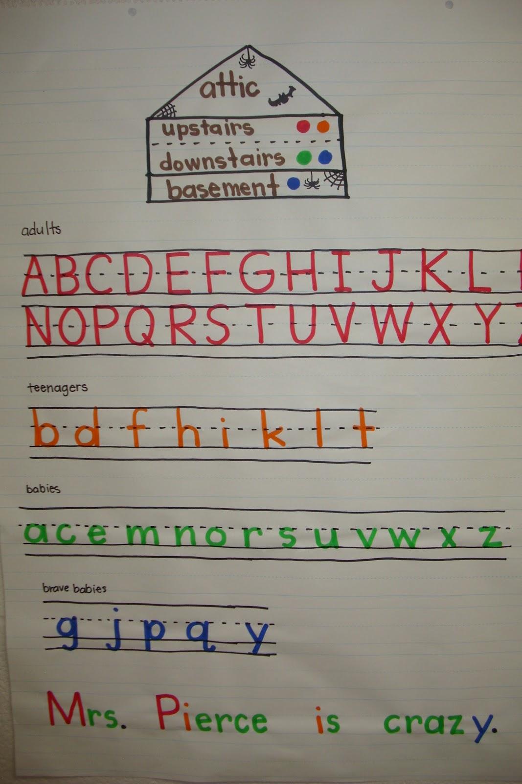 Discoveries Of A Teacher Handwriting