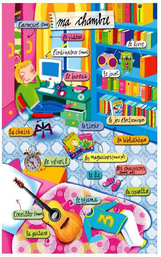 Le Logement Vocabulaire Et Activites