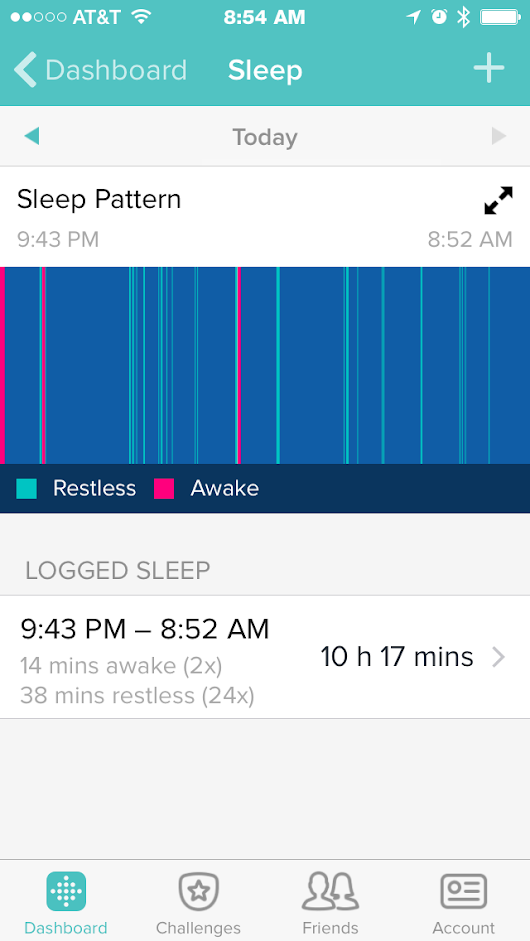 2015-Apr-21 fitbit sleep