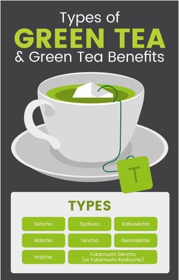 Green Tea Top 7 Benefits