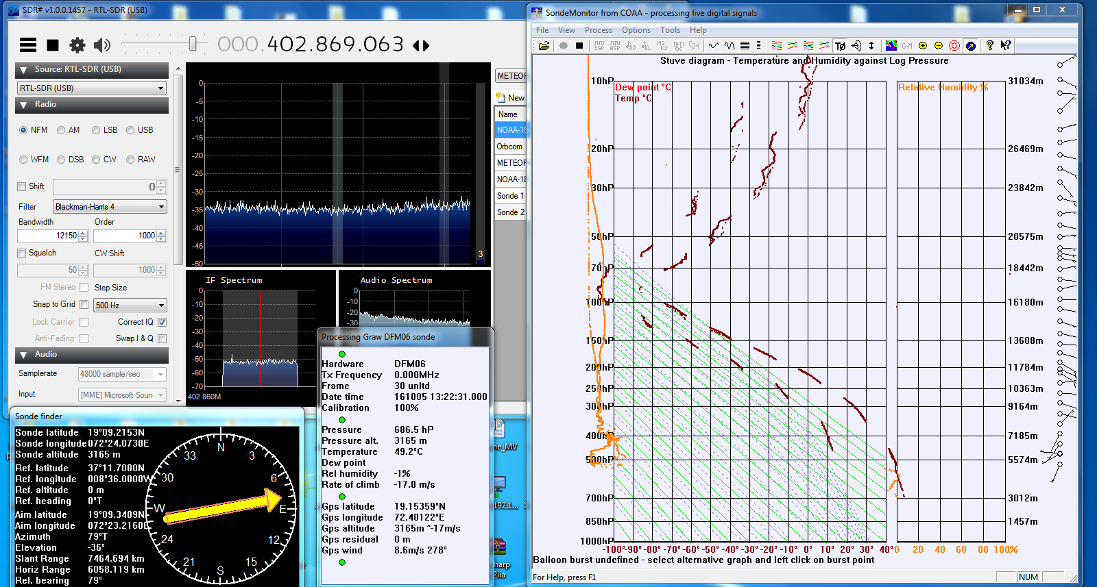 other parameters from radiosonde
