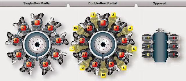 Engine Cylinders