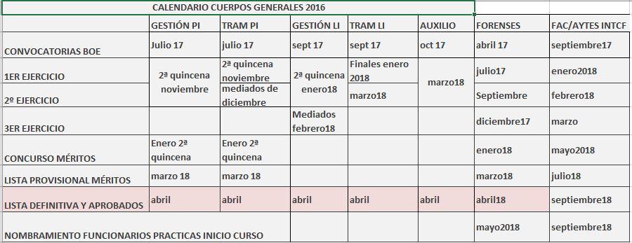Boe Calendario.Ccoo De Justicia Calendario Estimado De Convocatorias Y De Examenes