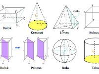 Unduh Media Pembelajaran Matematika Bangun Ruang Format PPT