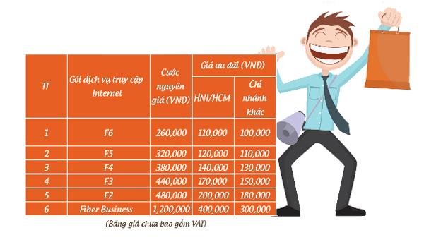 Công Ty FPT Telecom Ưu Đãi 75% Cho Nhân Viên FPT Đăng Ký Dịch Vụ FPT