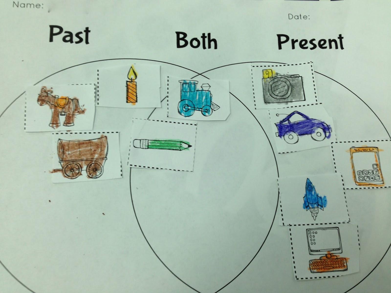 The Adventures Of A K 1 Teacher How Technology Helps Us