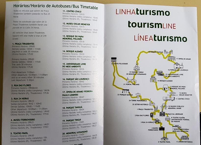 Mapa Curta Curitiba - Ônibus Turístico de Curitiba: como funciona