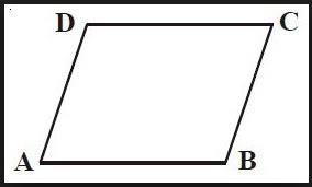 Rumus Matematika SD – Menghitung Luas dan Keliling Jajar Genjang