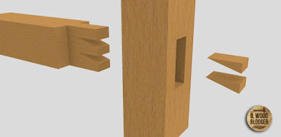 tenon and mortise