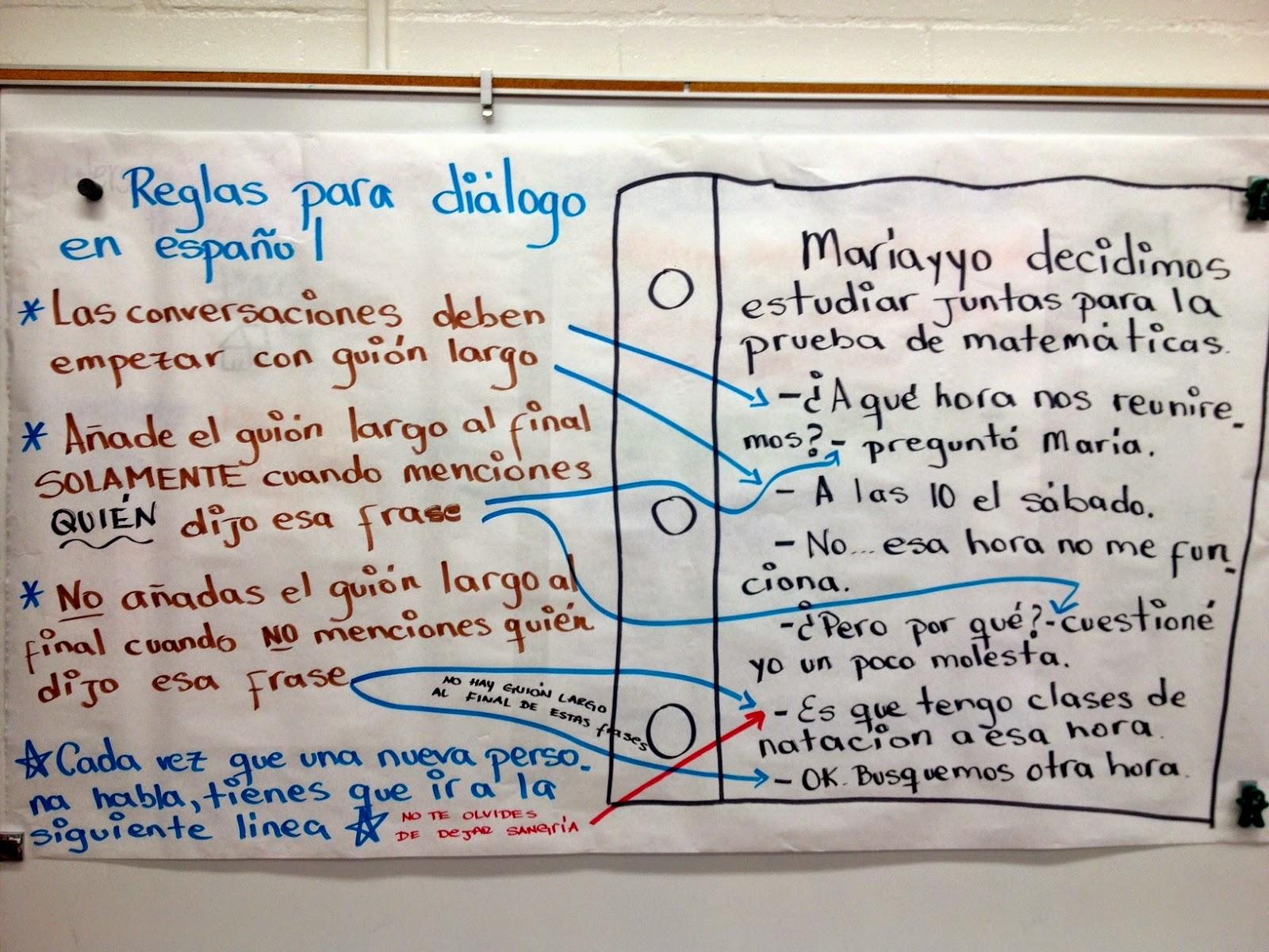 Images About Spanish Vocab