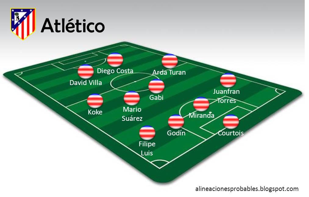 JORNADA 4: Alineaciones probables de los equipos de fútbol ...