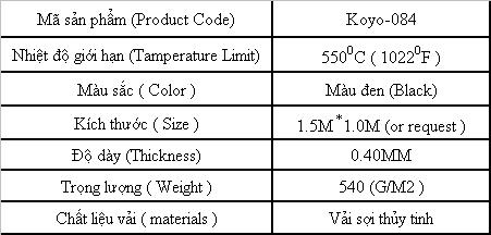 Mã sản phẩm koyo 084