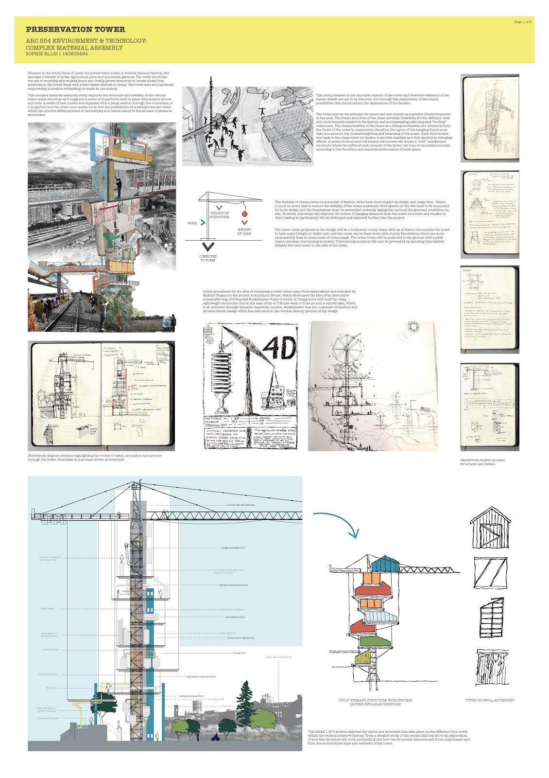 Design Bank Wit.Ssoa Cma 2015 Structural Specificity