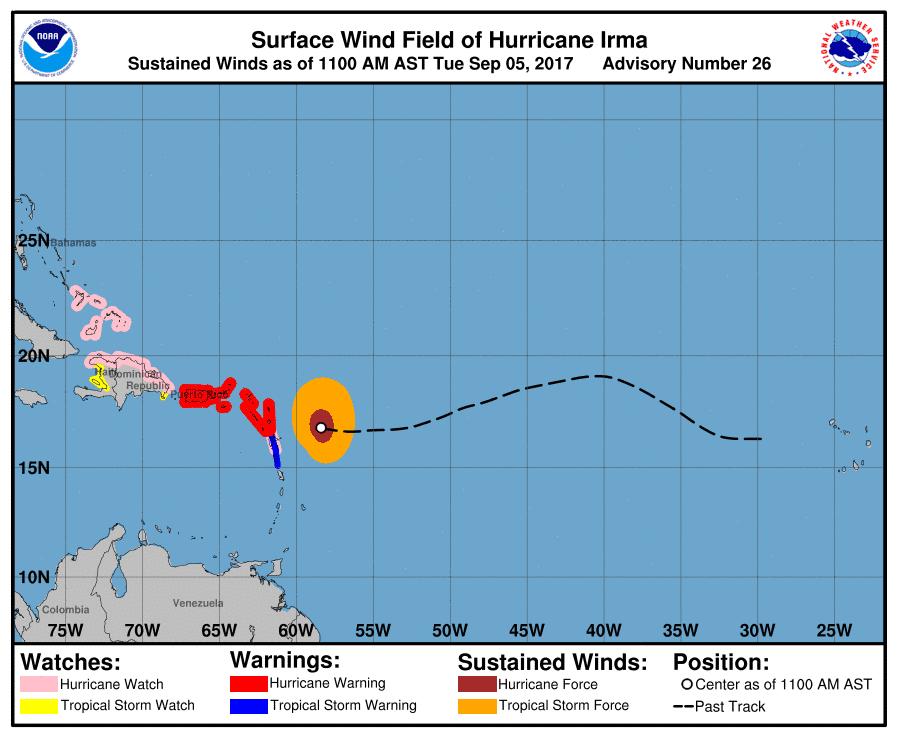centro-nacional-de-huracanes-campo-de-vientos