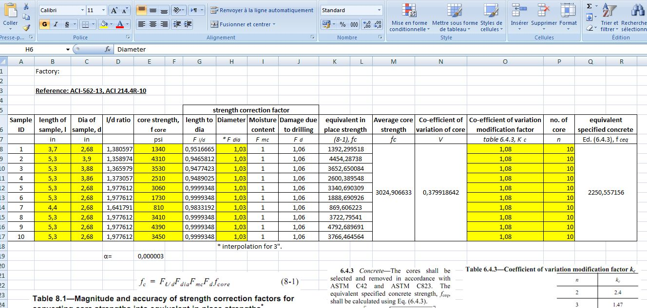 Equivalent compressive strength of concrete calculation in for Concrete estimate template