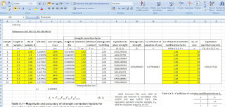 model exemple in worksheet excel