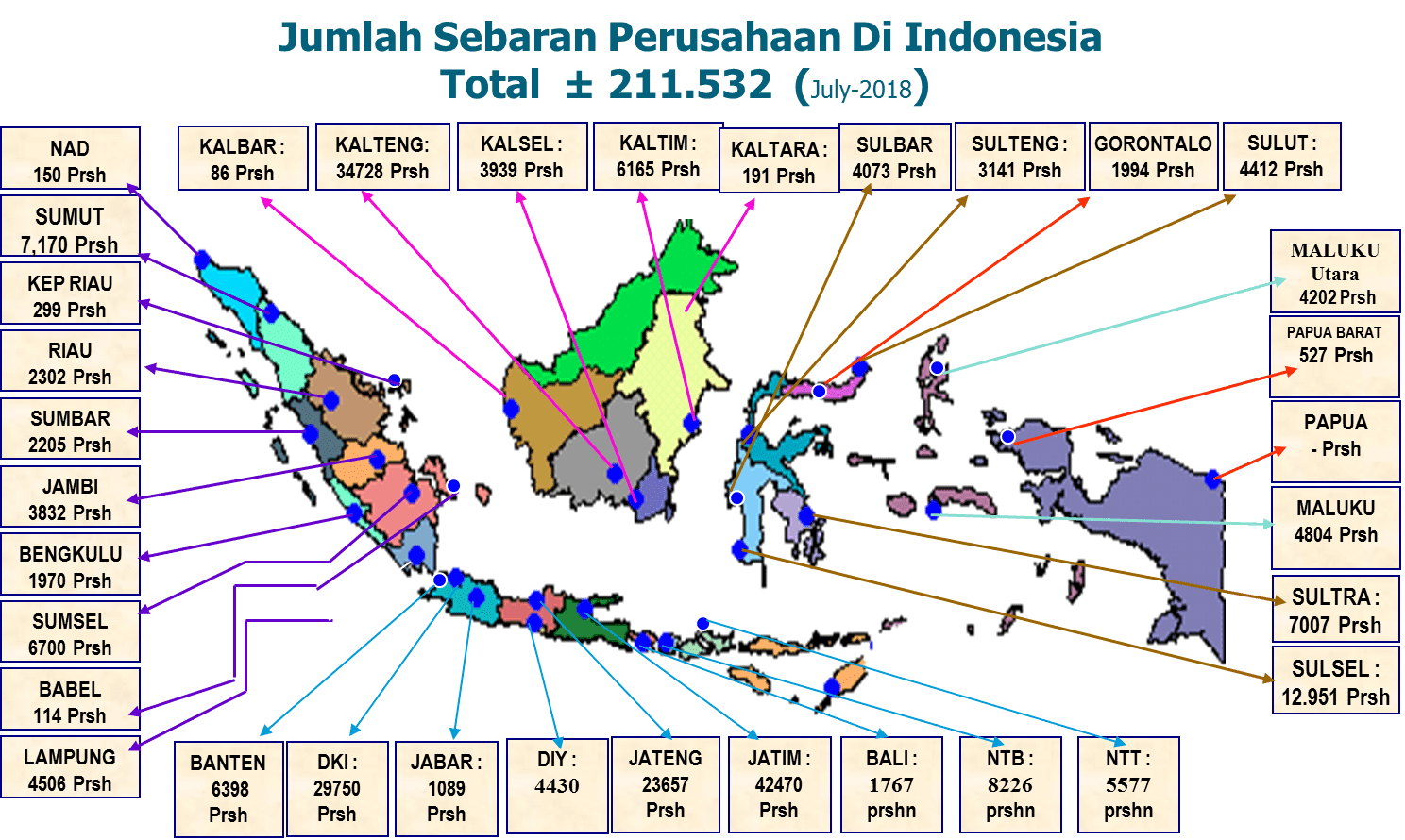 jumlah perusahaan di indonesia tahun 2018