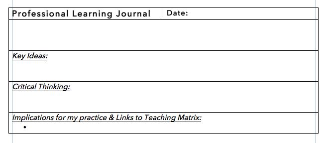 reflective journal template