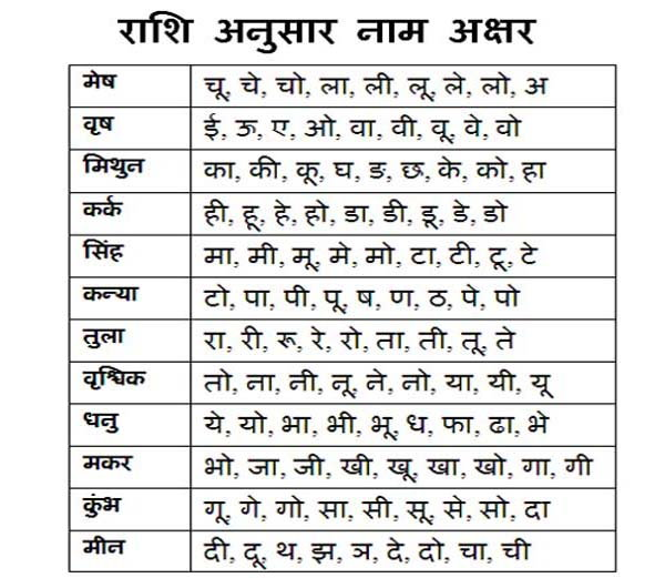 इस राशि वाले बच्चों को कैसे करें हैंडल, moonsign for kids, sunsign for kids, bachchon kee rashi, bachchon ka horroscope, bachche ka swabhav, quality of kids according to their zodiac sign