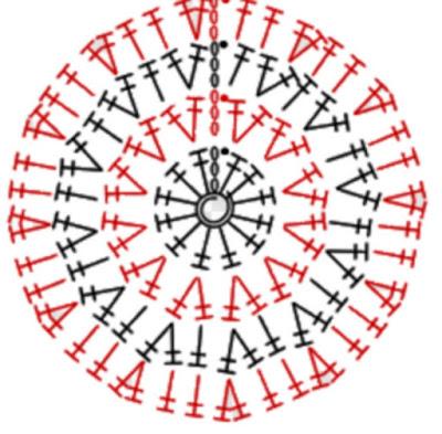 باترون دائرة كروشيه . طريقة عمل الدائرة بالكروشيه . طريقة عمل دائره من الكروشيه . كروشيه الدائرة و كيفية إغلاقها ب . بالصور والخطوات طريقه عمل دائره بالكروشيه .