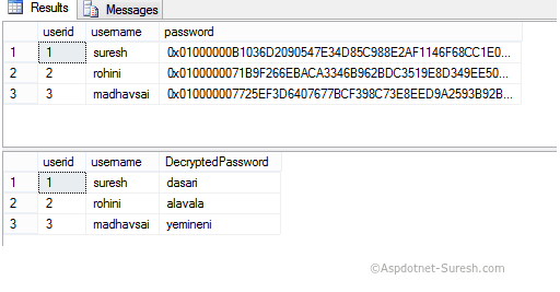 SQL Server Encryptbypassphrase and Decryptbypassphrase Functions with Example