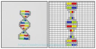 Esquema de ADN para Hama Beads