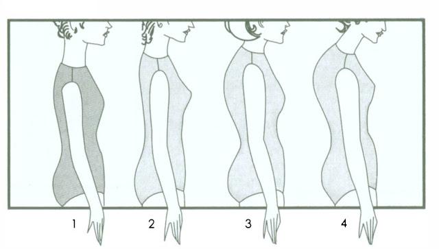 Как определить тип спины