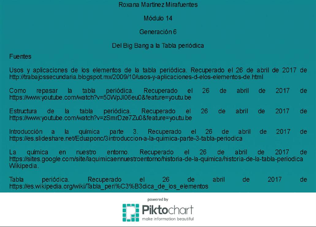 Mi experiencia prepa en linea sep m14s2 del big bang a la tabla publicado por mi experiencia en prepa en linea sep en 1942 urtaz Choice Image