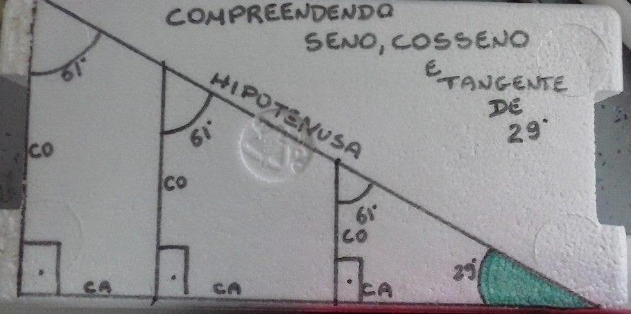 Material para estudo das razões trigonométricas seno, cosseno e tangente no triângulo retângulo