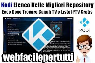 Kodi - Elenco Delle Migliori Repository - Ecco Dove Trovare Canali TV e Liste IPTV Gratis