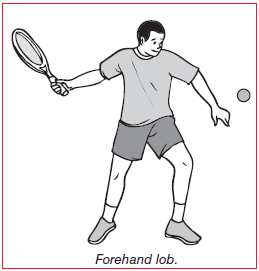 Forehand Lob
