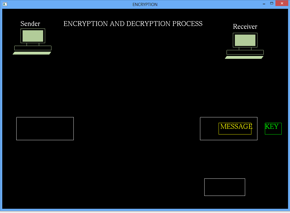 OpenGL Projects: Encryption Decryption Computer Graphics
