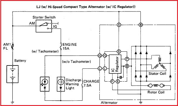 TOYOTA HILUX REVO WIRING - ENGINE: วงจรไฟชาร์จ