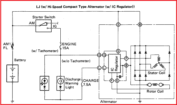 TOYOTA HILUX REVO WIRING  ENGINE: วงจรไฟชาร์จ ไมตี้เอ็กซ์