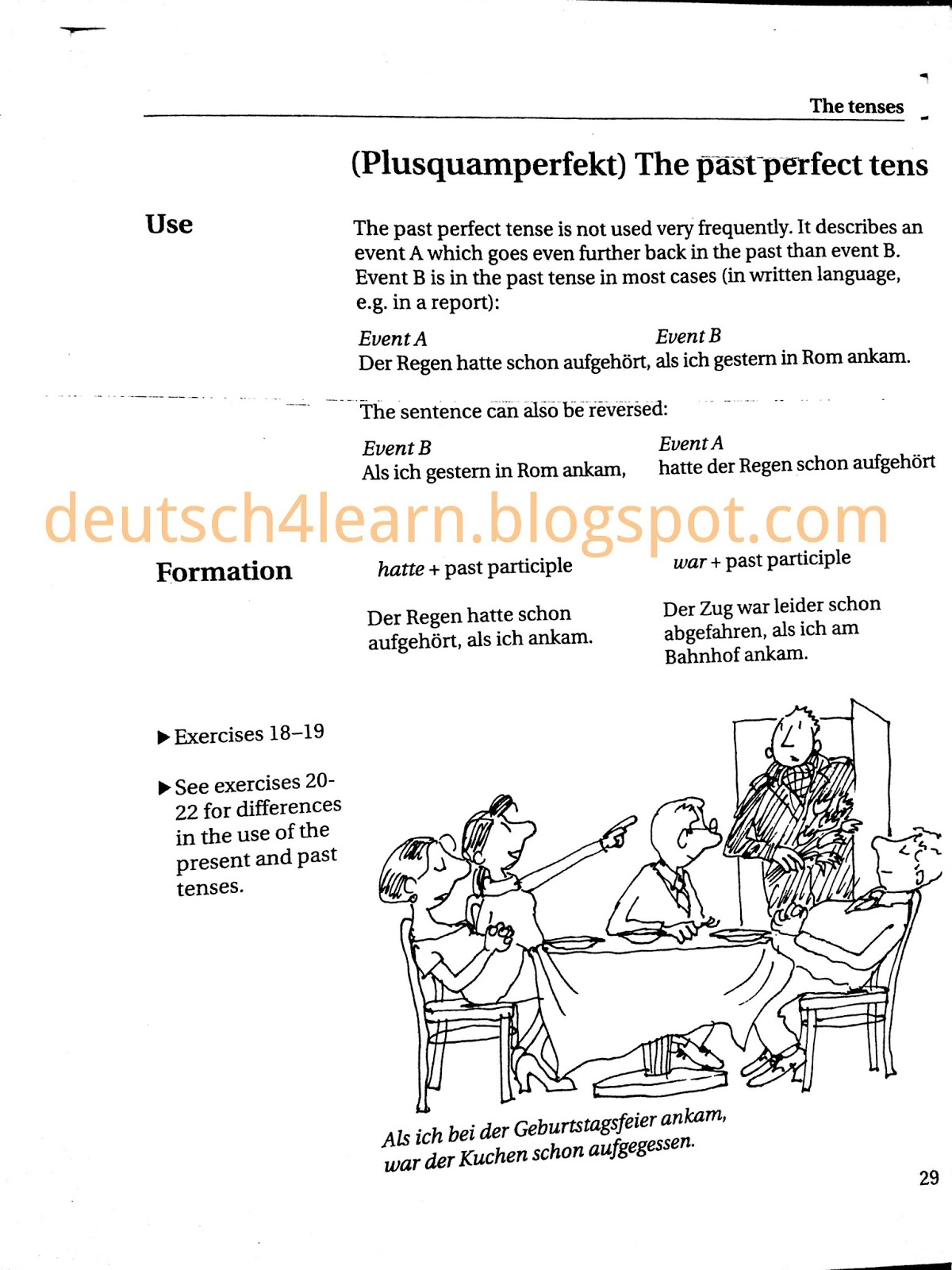 German Tenses
