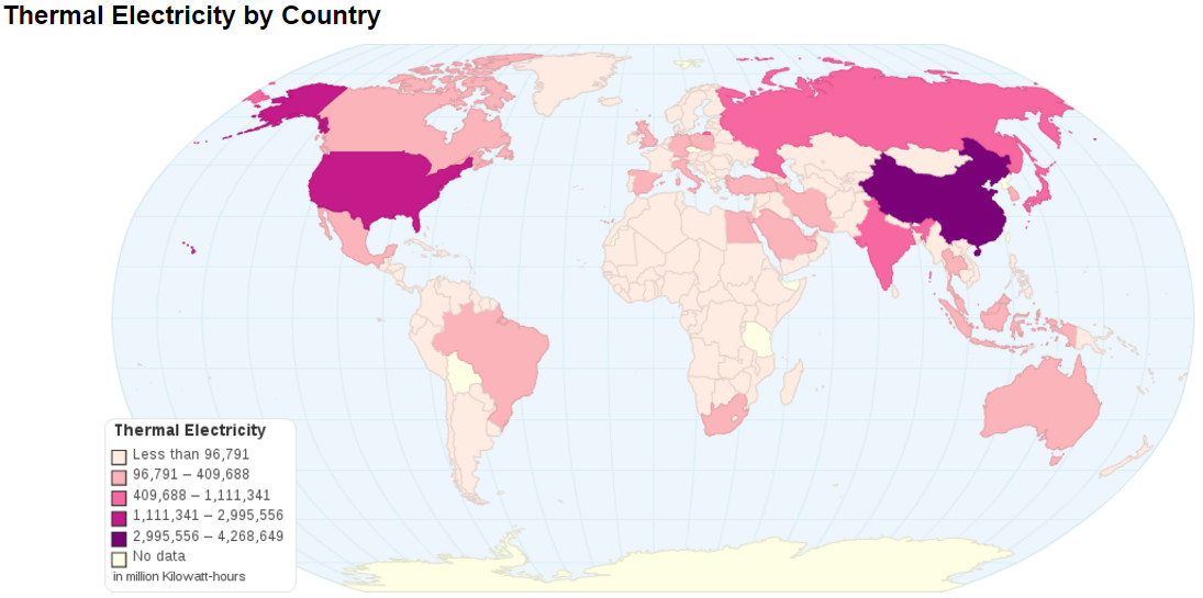 Thermal Electricity by Country