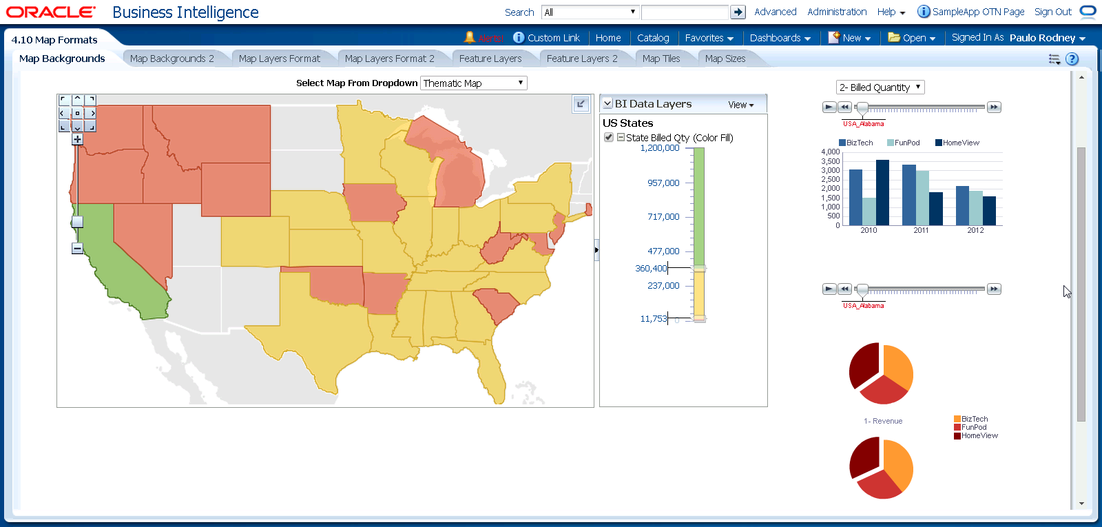 Obiee sampleapp v511 is available via otn | oracle business.