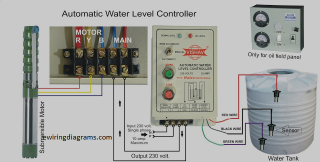 Automatic water level controller circuit diagram for submersible pumpElectrical Wiring Diagrams Platform