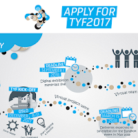 Call for Application: Telenor Youth forum 2017