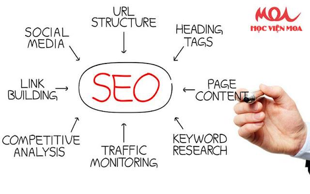 Công Cụ Hỗ Trợ Marketing Online