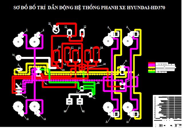 Sơ đồ dẫn động hệ thống phanh xe huyndai hd370