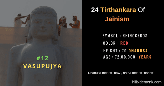 24 Jain Tirthankar Photos Names and Symbols Vasupujya