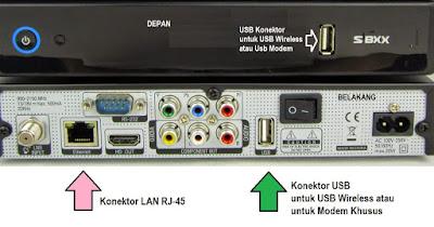 receiver DVB parabola yang mendukung koneksi Internet