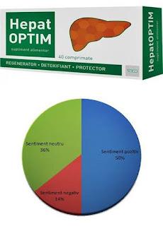 pareri forum hepatoptim detoxifiere regenerarea ficatului