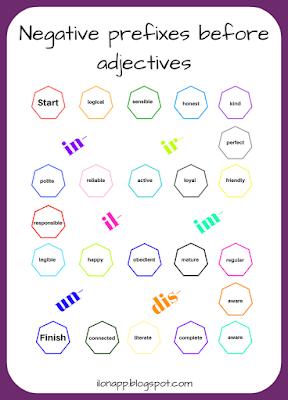 board game negative prefixes przedrostki