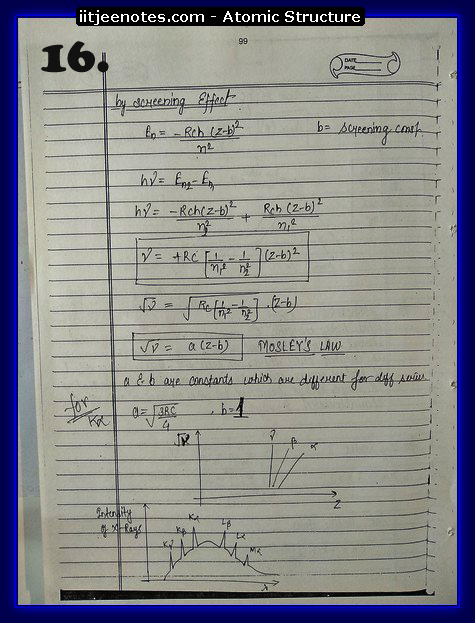 Atomic Structure Notes 6
