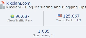 Kikolani blog ranking