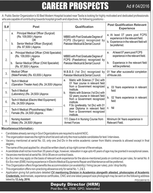 Medical Officer Jobs in Public Sector Organization Islamabad Doctors Jobs in Islamabad