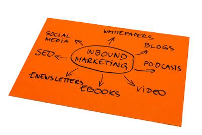 Inbound Marketing: el futuro de la comunicación digital (II)