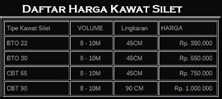 Daftar Harga Kawat Silet